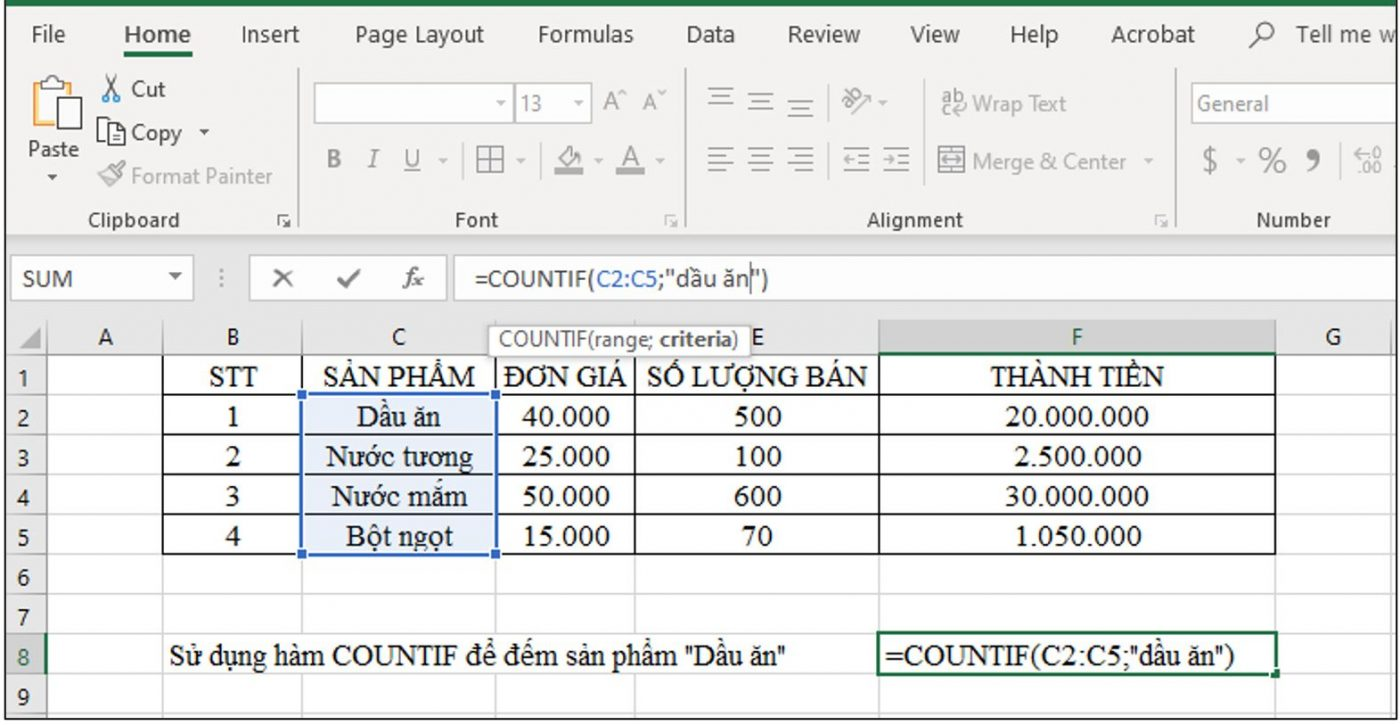 cú pháp hàm countif ví dụ 1